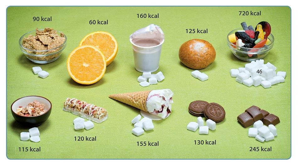 Kulhollinen muroja 90 kcal (2 sokeripalaa, mysliä 115 kcal (2 ja 1/2 sokeripalaa), appelsiini 60 kcal (0 sokeripalaa), patukka 120 kcal (3 sokeripalaa, jogurtti 160 kcal (5 palaa sokeripalaa), jäätelö 155 kcal (5 sokeripalaa), pulla 125 kcal (2 sokeripalaa), kaksi keksiä 130 kcal (4 sokeripalaa), karkkikulho 720 kcal (46 sokeripalaa), viisi palaa suklaata 245 kcal (6 sokeripalaa).